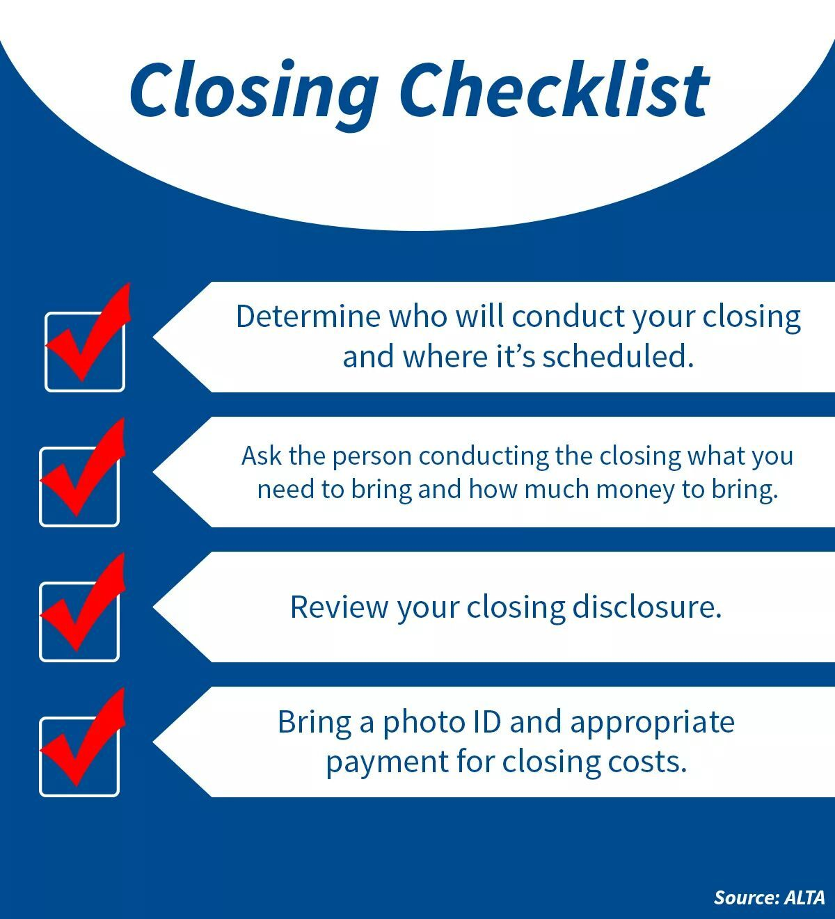 Be Prepared For Your Next Home Closing Closingchecklist Title