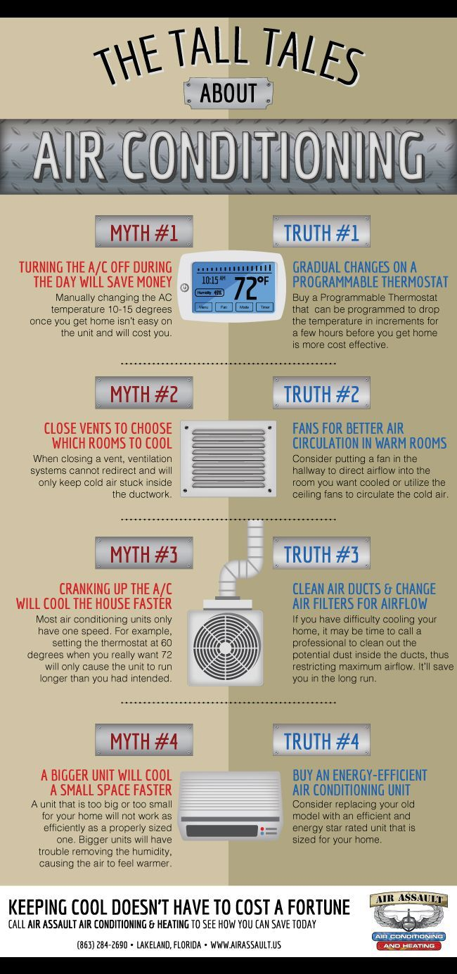 Tall Tales About Air Conditioning Infographic