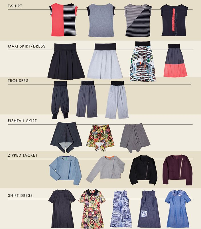 Image result for sewing a wardrobe capsule | WARDROBE fashion ...