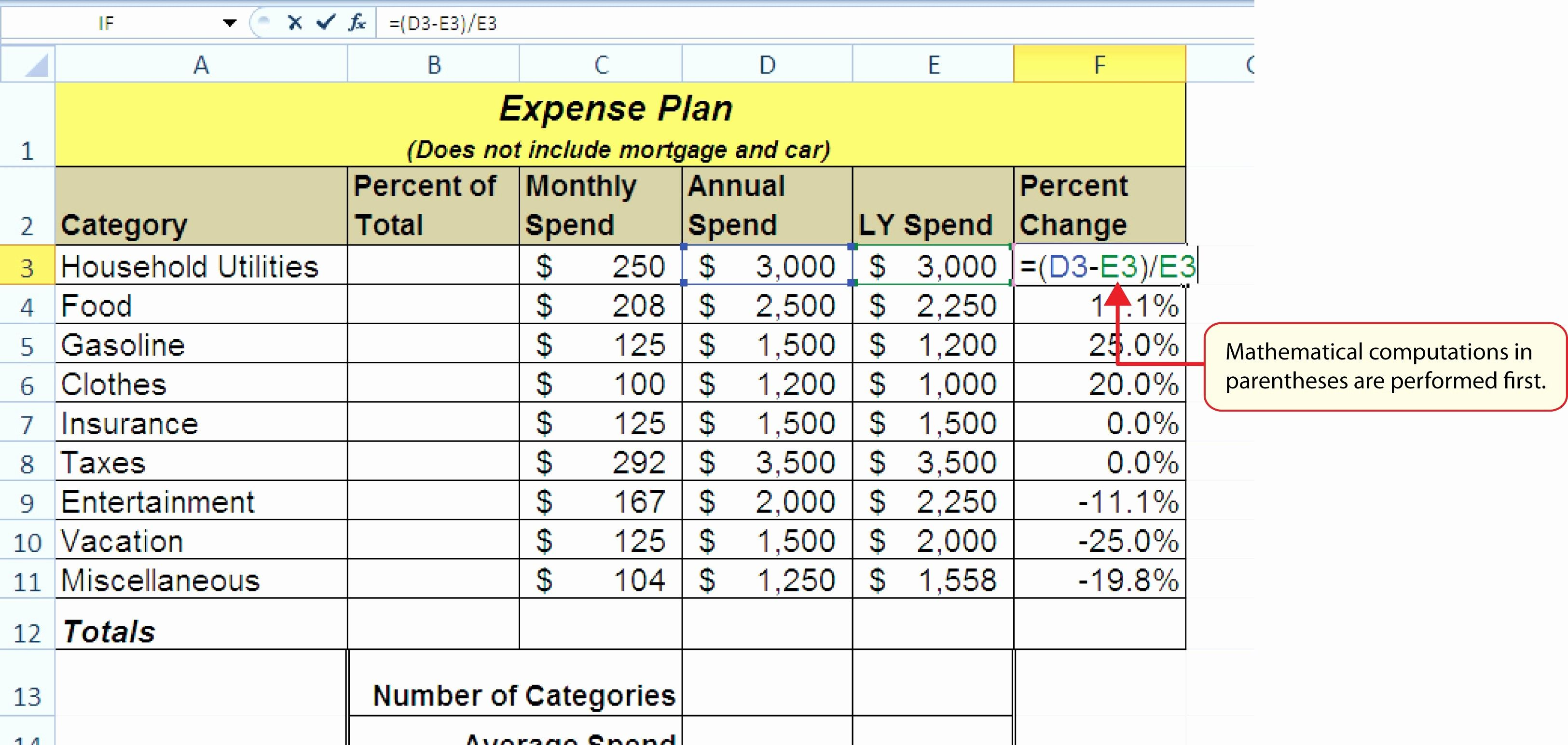 New Amortization Schedule Excel Template #xlstemplate # ...