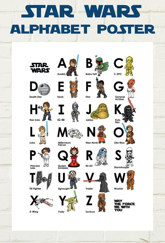 Instant Download Star Wars Kids Alphabet Characters Print Chart