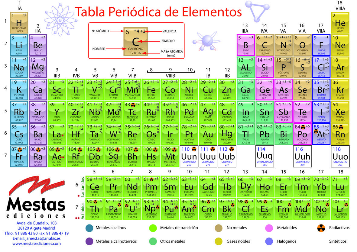 2 tabla periodicag 1181834 b pinterest 2 tabla periodicag 1181834 urtaz Images