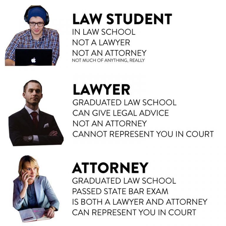 21 Gift Ideas For Lawyers Attorneys And Law Students All Gifts Considered Law Student Quotes Law School Quotes Law School Humor