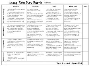 analytic and holistic rubric for role playing