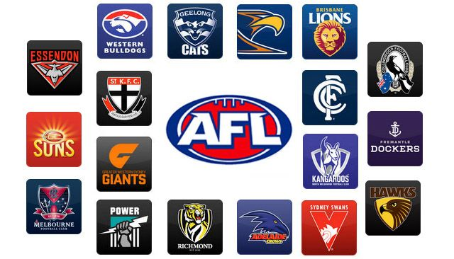 AFL colours. (KL)   Australian football league, Afl, Football league