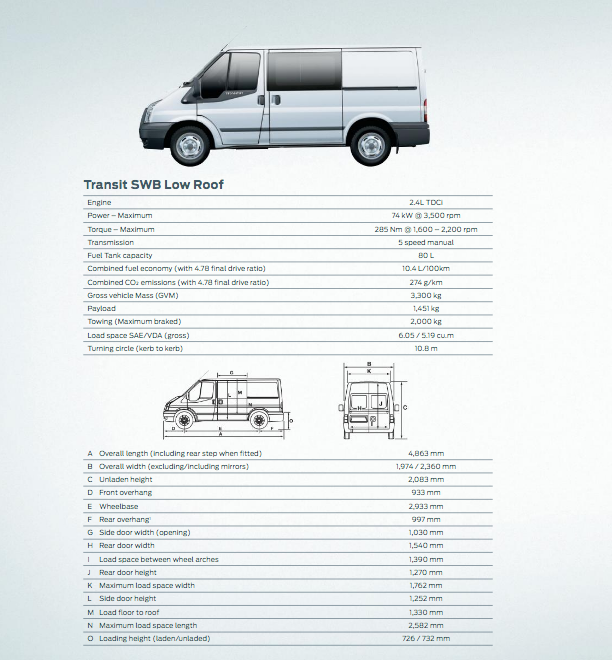 Ford Transit Brochure 2012 Ford Transit Fuel Economy Final Drive