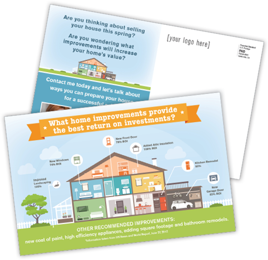 Home Improvement Roi Real Estate Direct Mail One Step Services