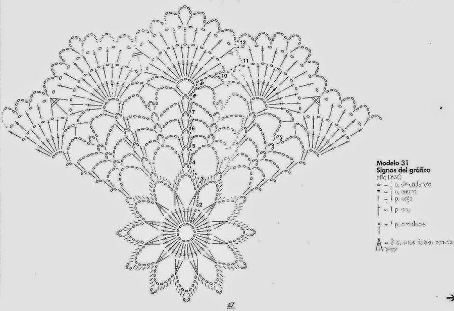Tutorial y esquema de carpeta tejida con ganchillo | Crochet pattern ...