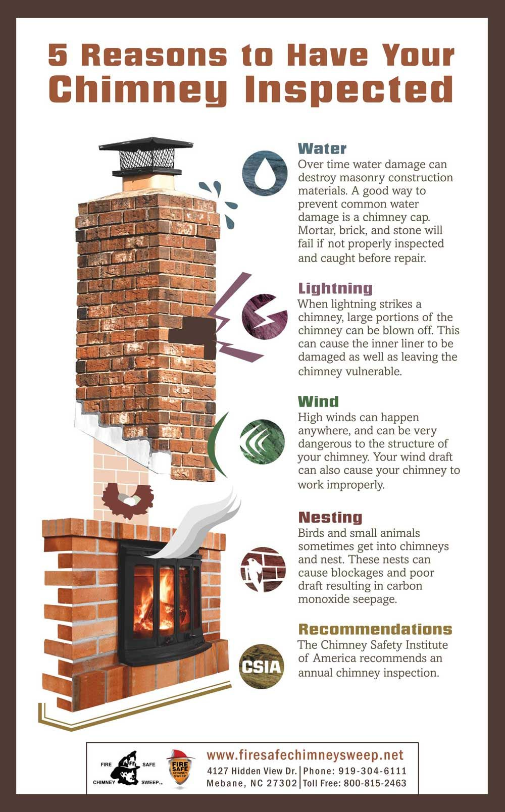 Chimney Sweep Spring Cleaning Google Search Home Improvement