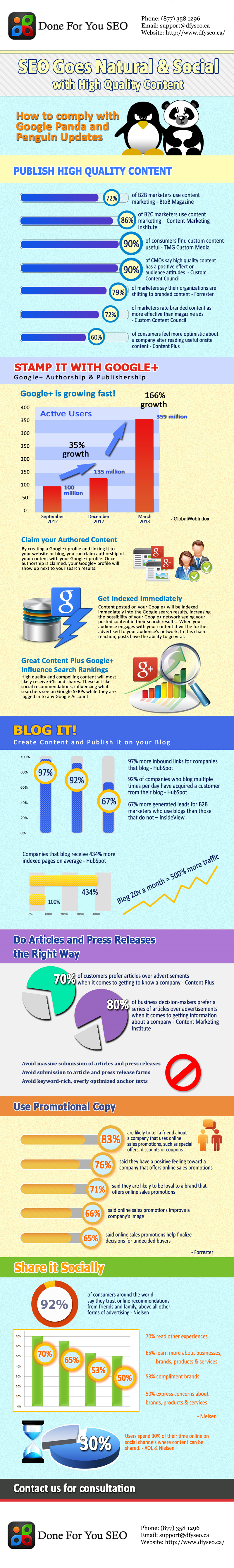 Done For You SEO - SEO Infographic