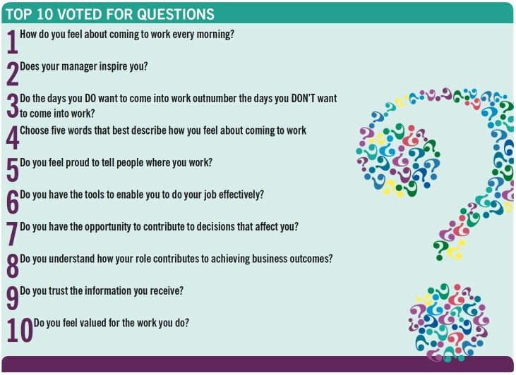 Top  Employee Engagement Survey Questions  Melcrum  Talent