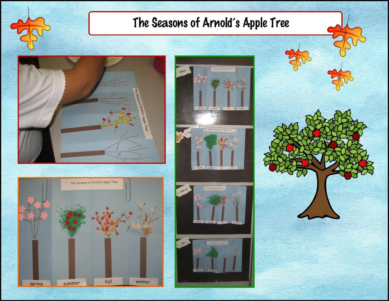 Seasons Of Arnold S Apple Tree