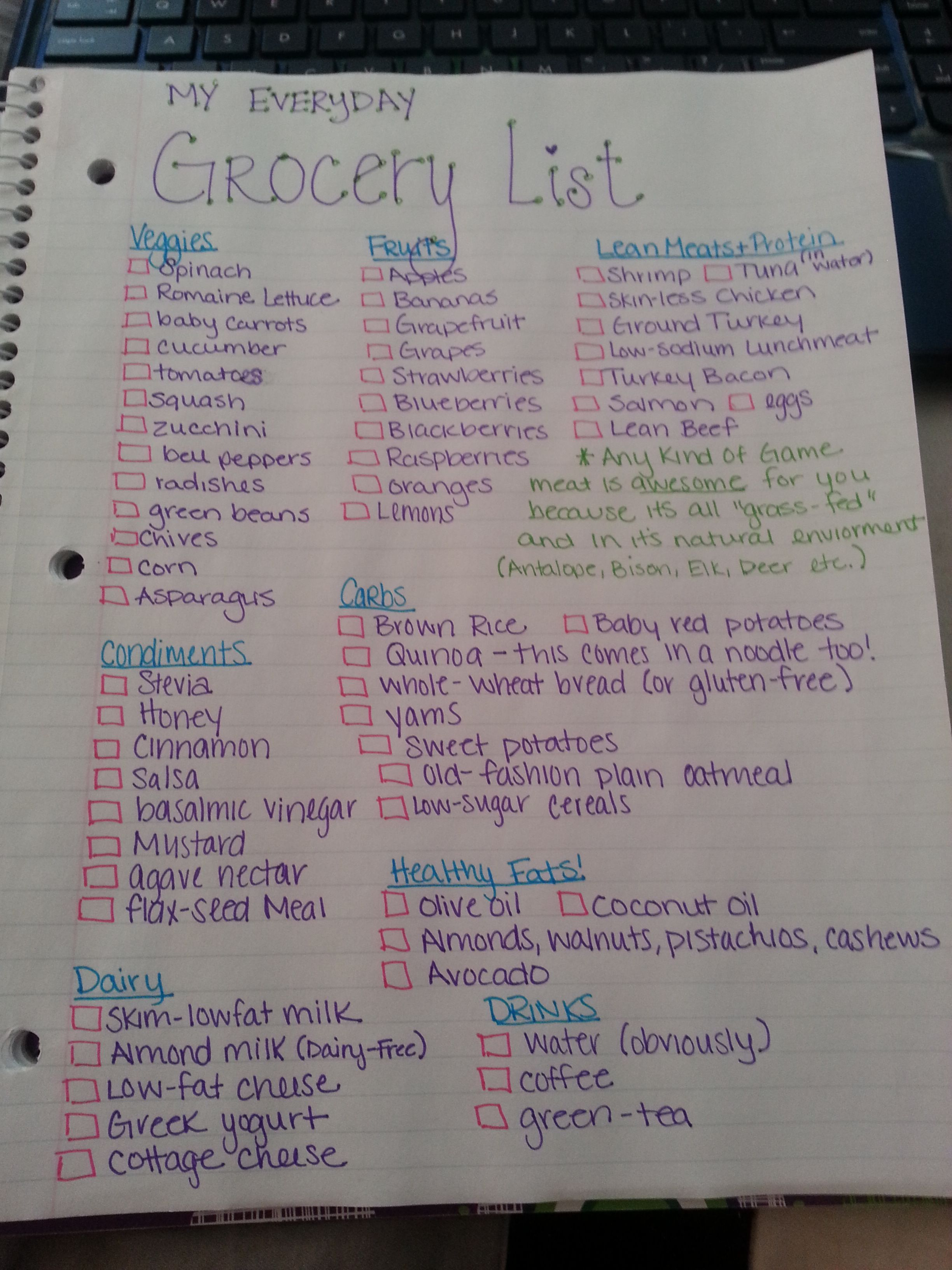 my everyday grocery list getting fit grocery lists healthy
