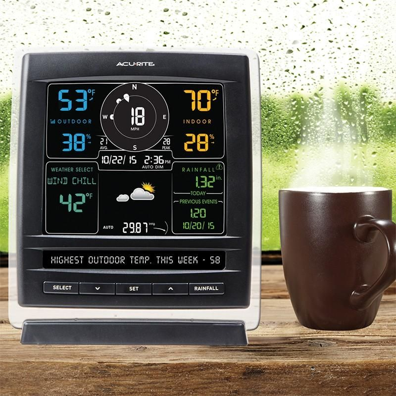 AcuRite Display For 5 In 1 Weather Sensors