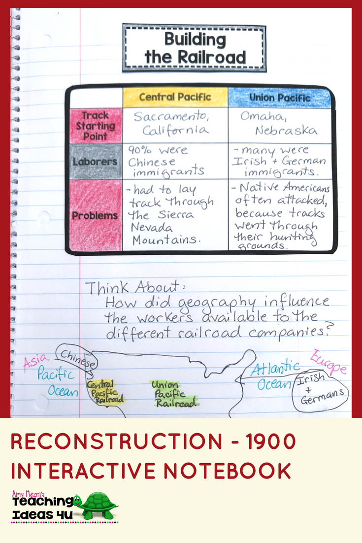 Photo of Reconstruction – 1900 U.S. History Interactive Notebook Unit Grades 5 & 6