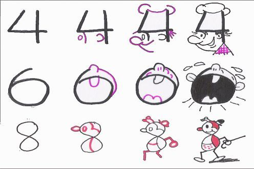 Teaching Children How To Draw Number Drawing Children Sketch Drawing Lessons