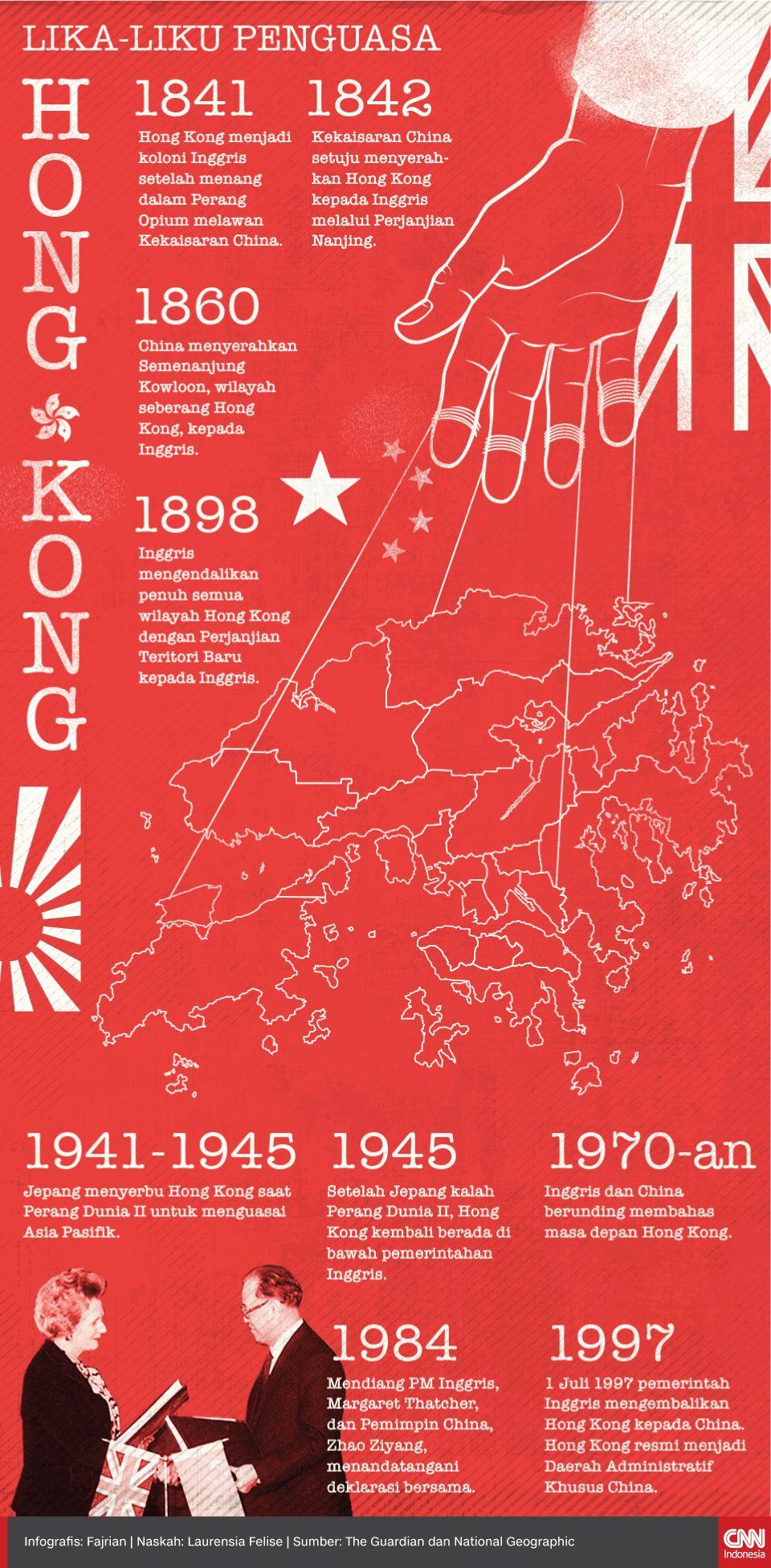 Lika Liku Penguasa Hong Kong Hong Kong Sejarah Nanjing