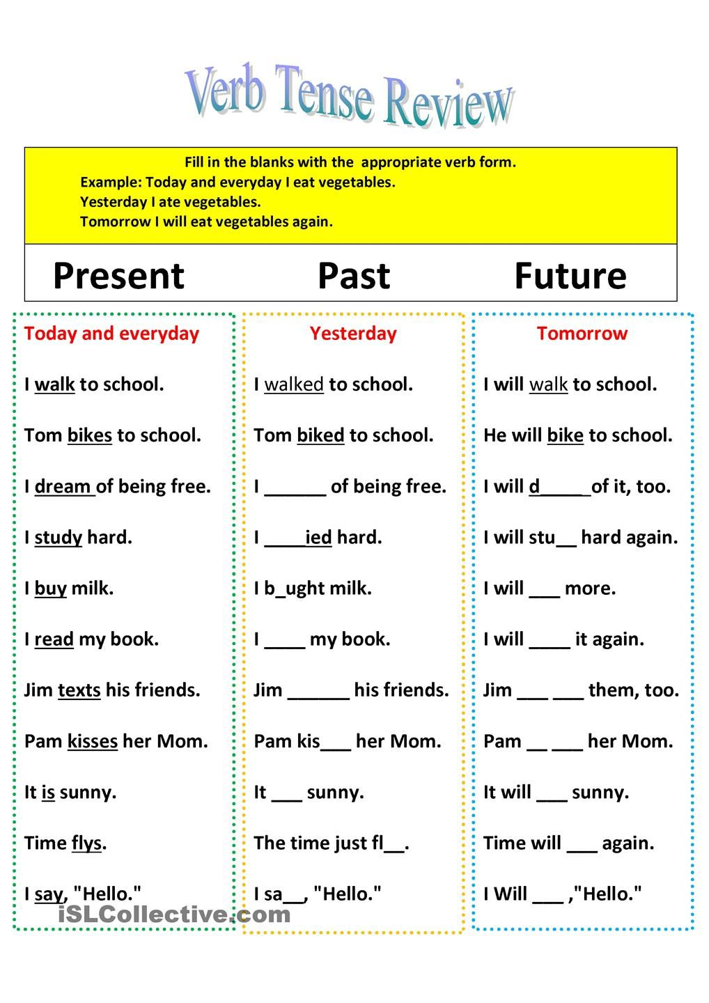 Revision of verb tenses Present, Past, and Future Verb