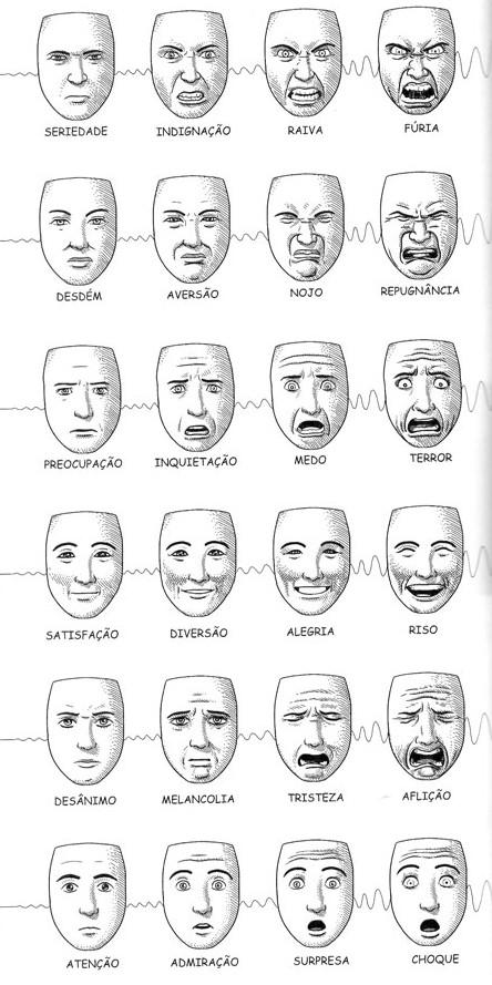Desenho Cartoon: Cabeça Feminina e Expressões | Tonelada de Cartoons