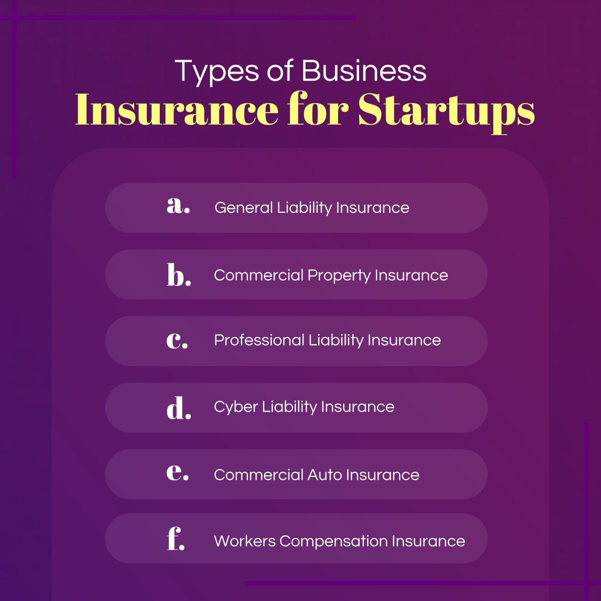Types Of Business Insurance For Startups Businessinsurance