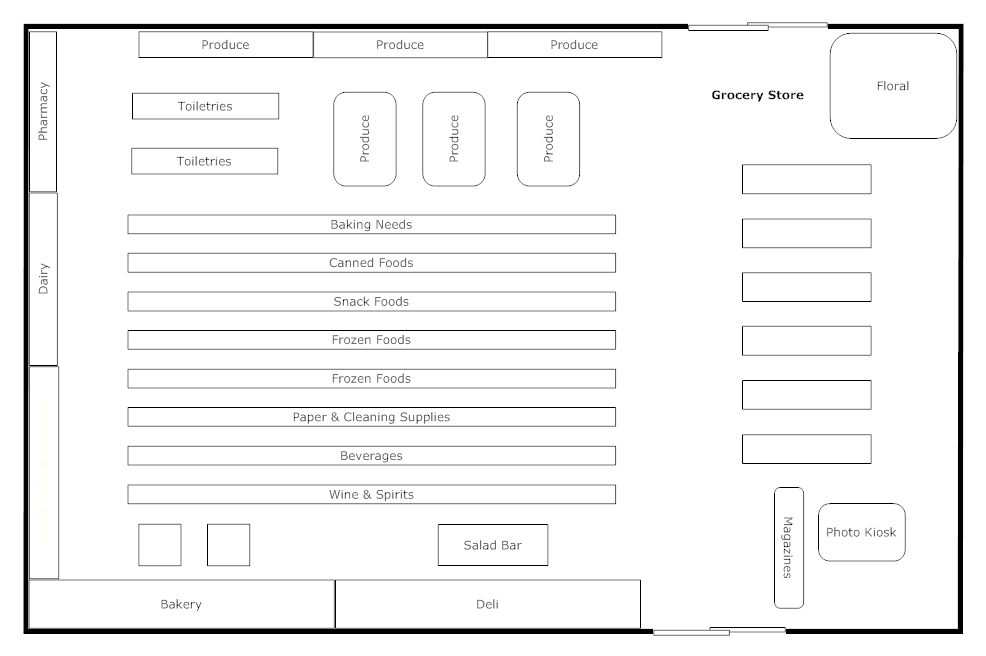 Sample Grocery Store Layout  Cooking Class    Store Layout