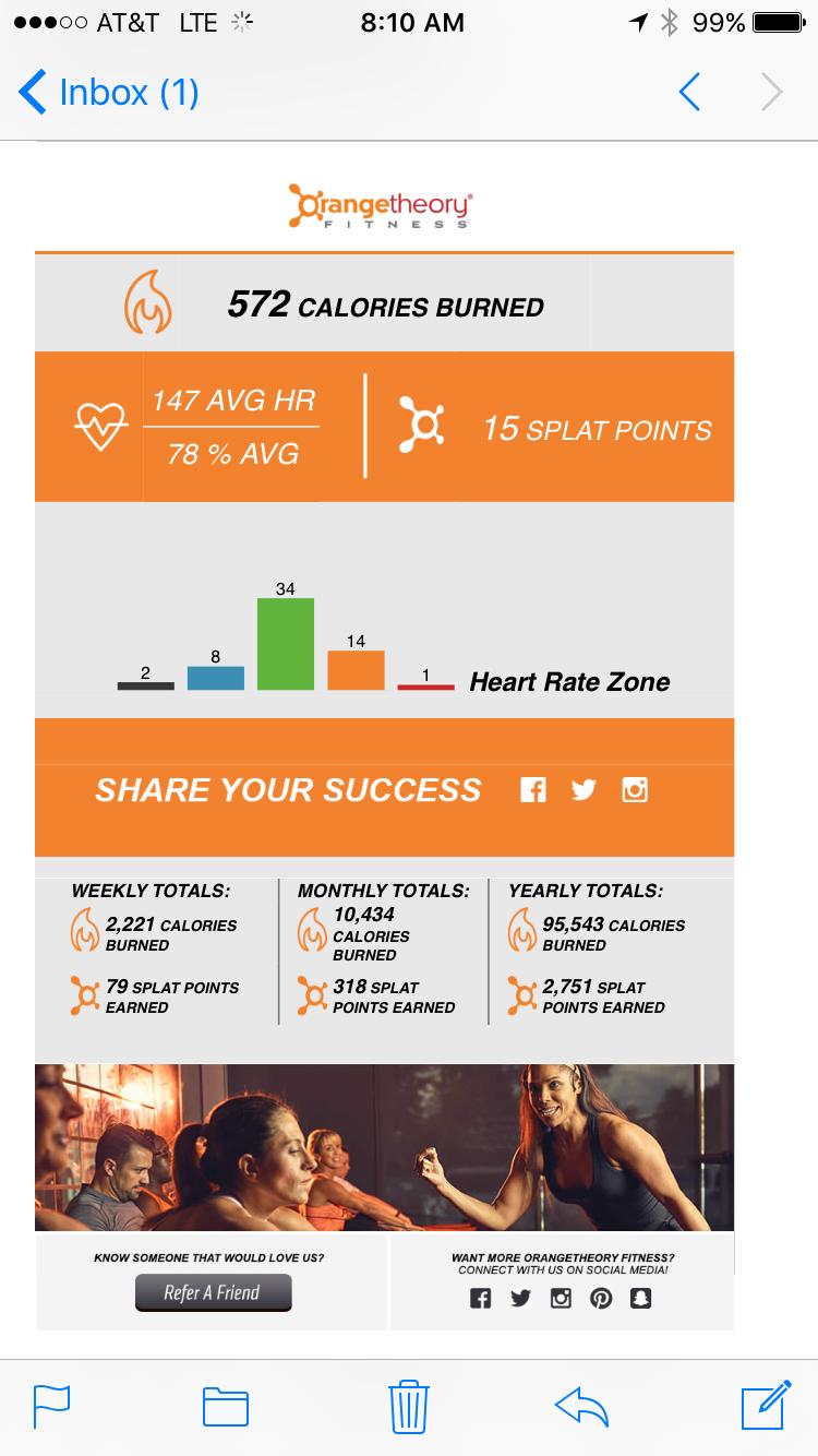 12. 1 power | Burn calories, Heart rate zones, Orange ...