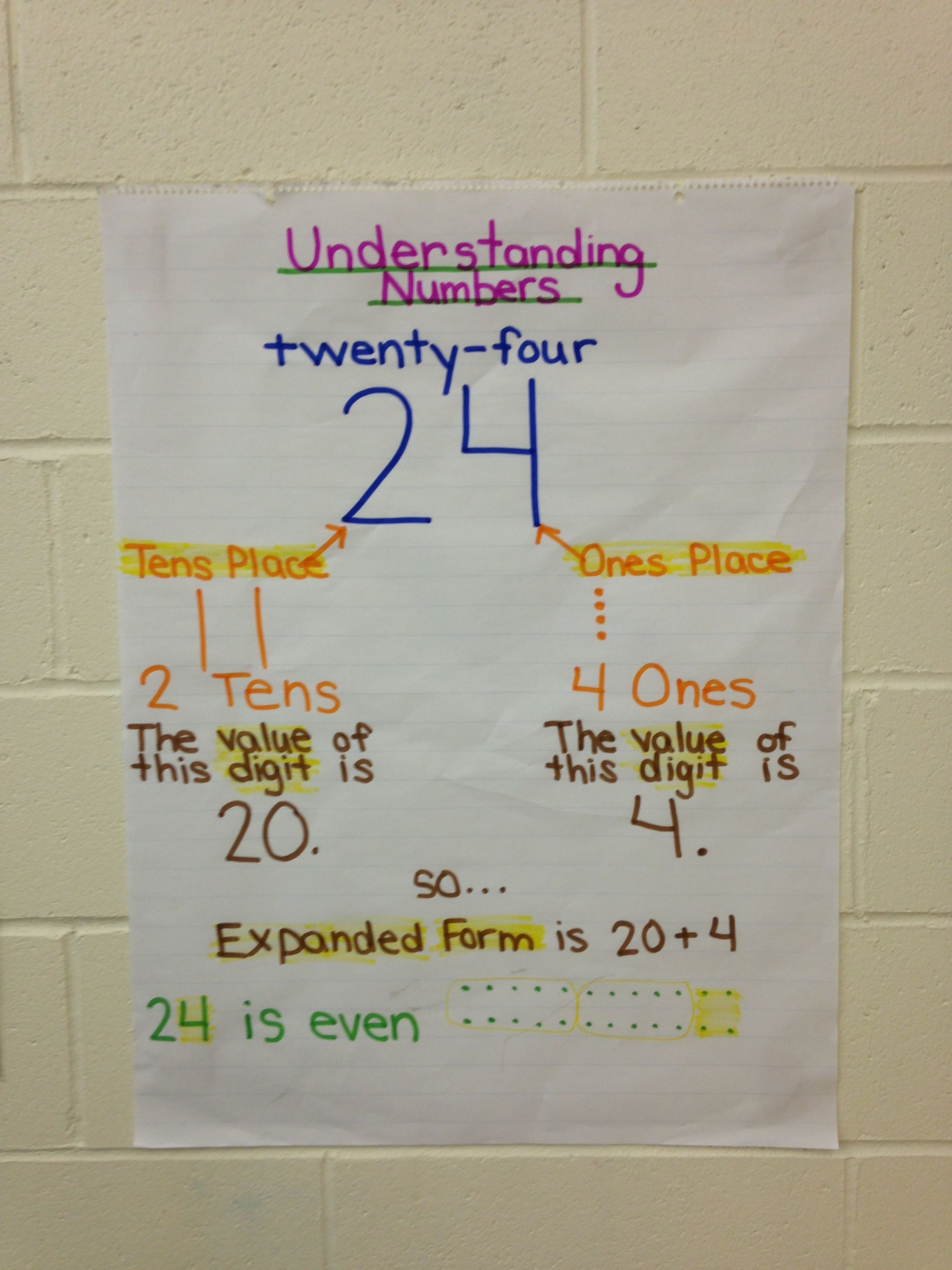 Place Value Tens And Ones Secondgrade Commoncore