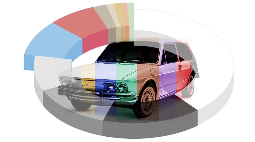 Does Car Color Affect Insurance Premiums Car Colors Car