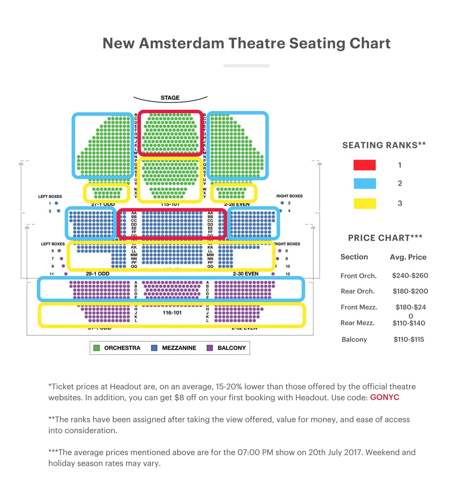Xperiencetravelthetaylorway The Aladdin Broadway Guide New Amsterdam Theatre Seating Chart Seating Charts Theater Seating Chart
