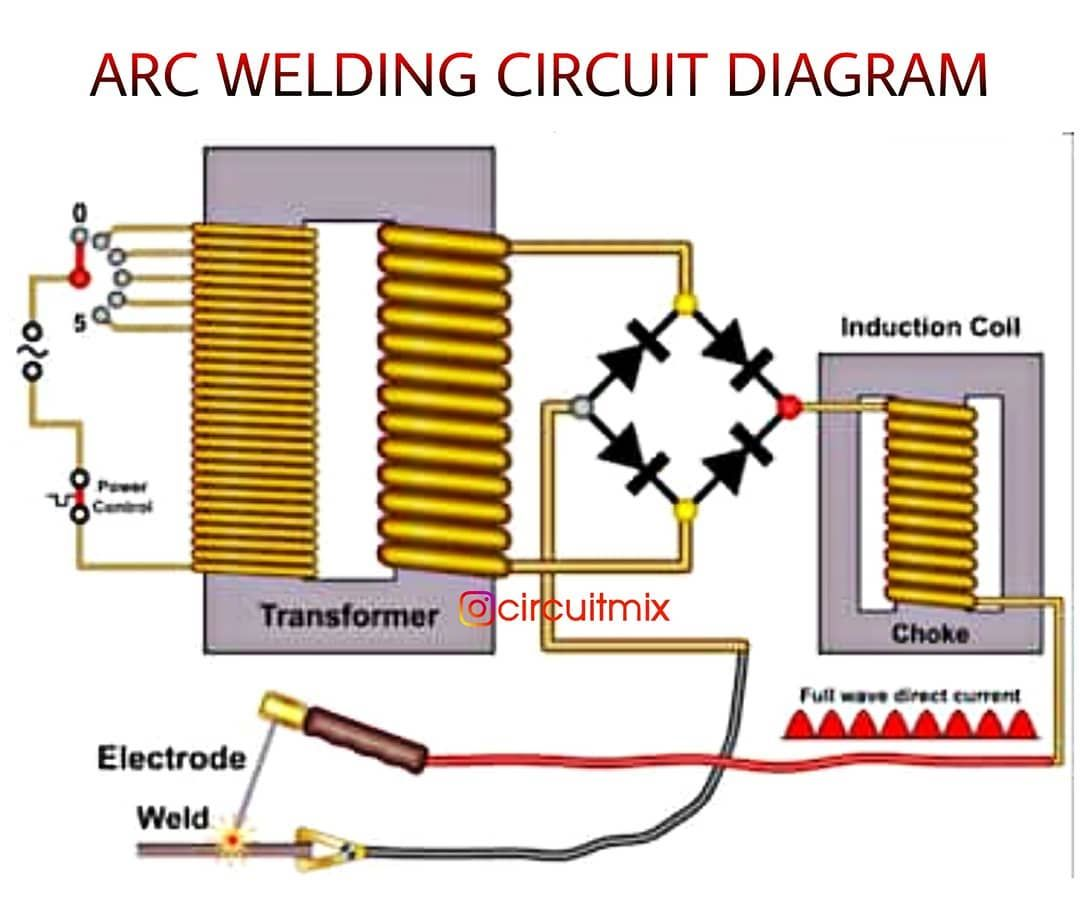 [ANLQ_8698]  ➡️ Basic #circuit diagram of an arc #welding machine 😍 Save, share and tag  your friends ___ | Circuit diagram, Arc welding, Welding | Welding Transformer Diagram |  | www.pinterest.ph