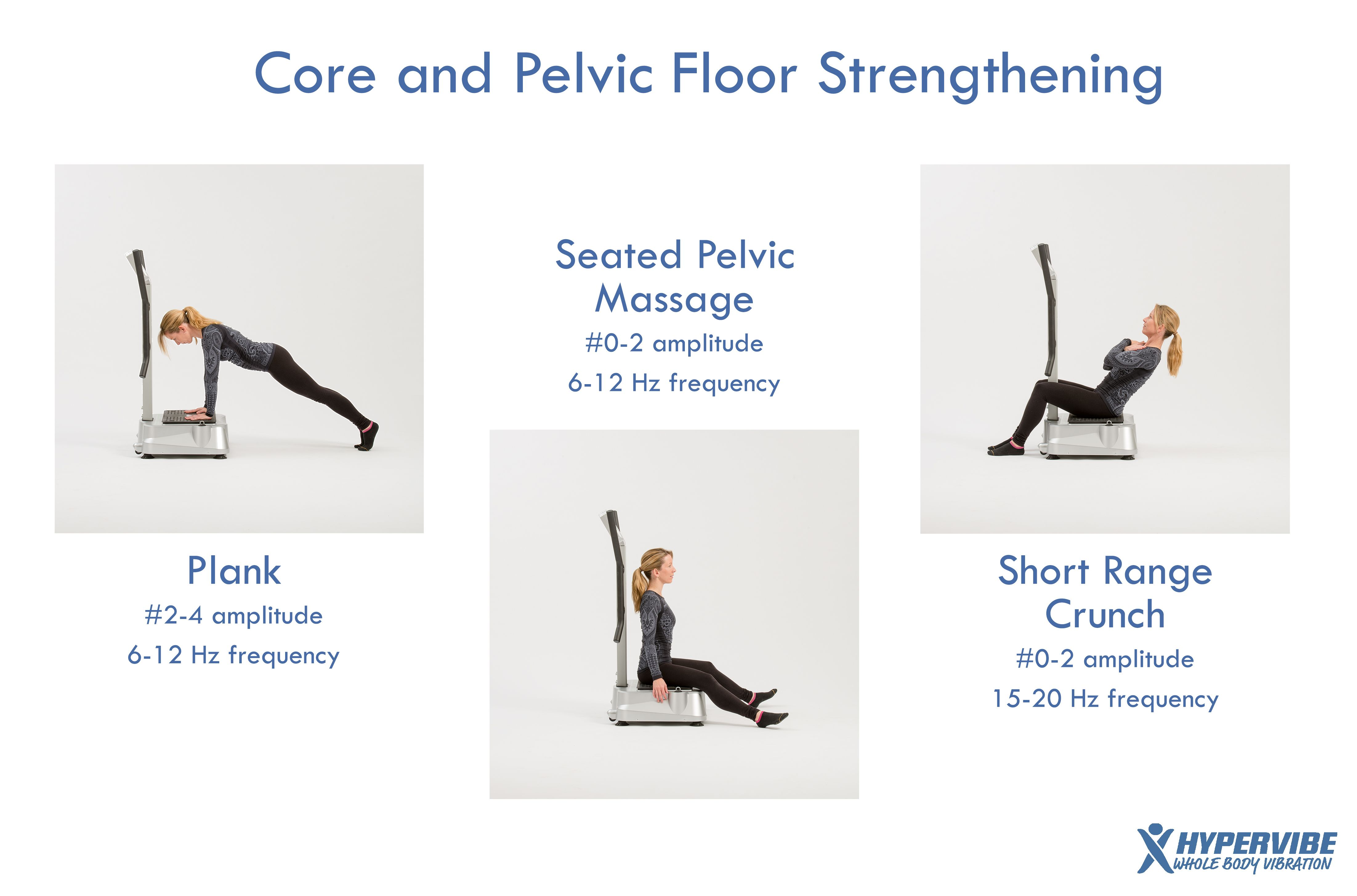 Post pregnancy & pelvic floor muscle workout on our Whole Body