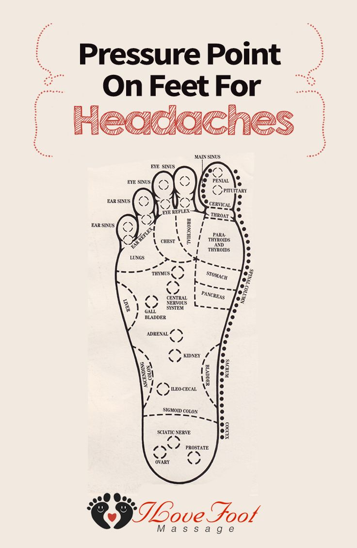 Pressure Point On Feet For Headaches (With images ...
