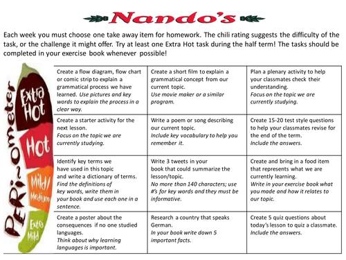 Nandos Takeaway Homework Template By Laurajholder Teaching