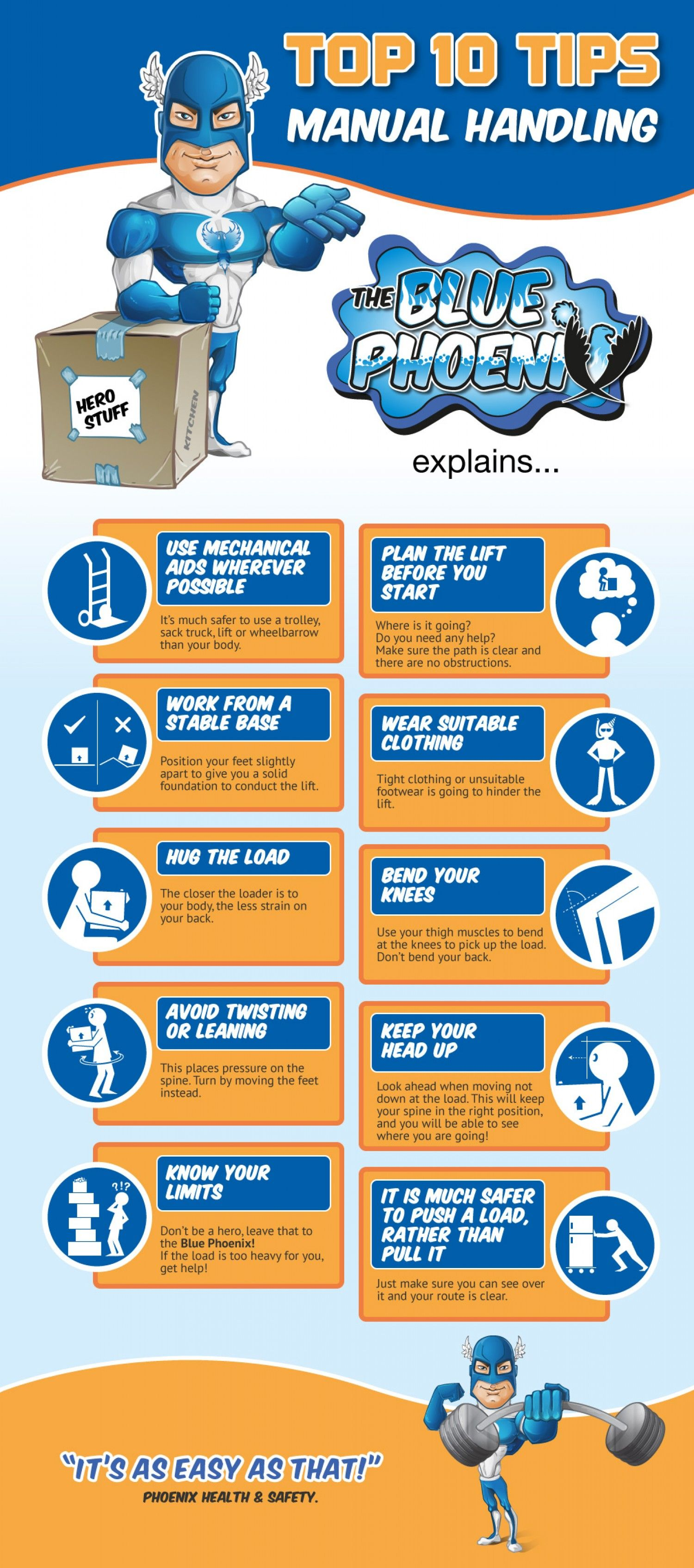 Manual Handling Infographic  Google Search More  Saftey