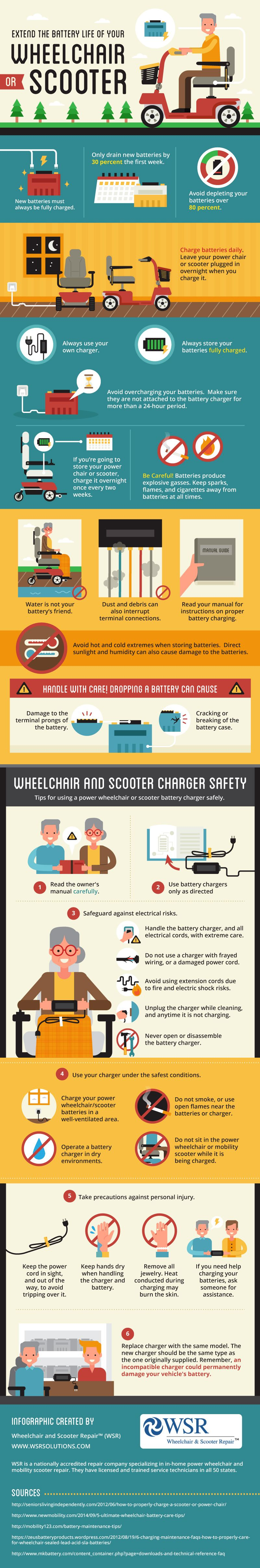 Extend the Battery Life of Your Wheelchair or Scooter #infographic