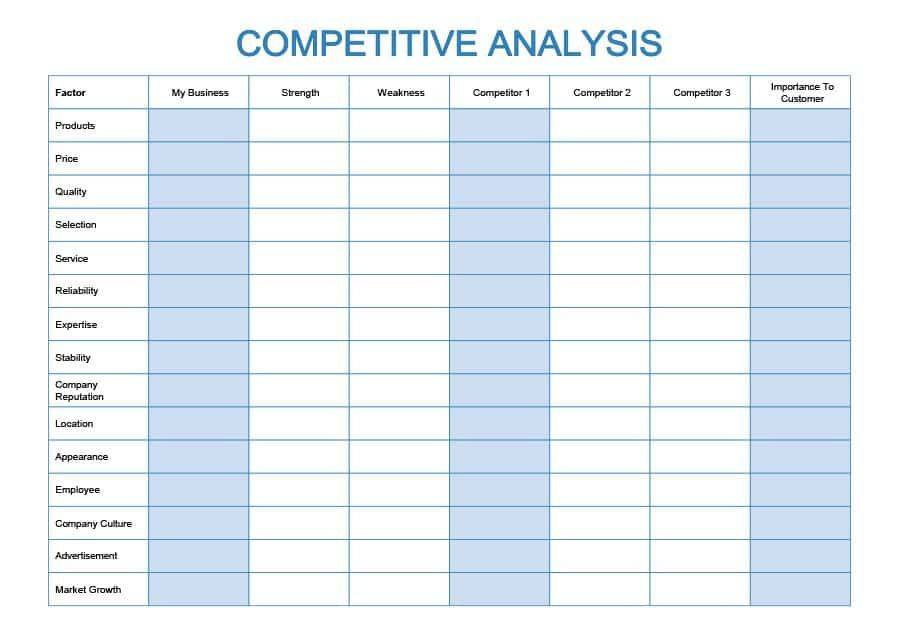 Download Competitive Analysis Template 05 Competitive Analysis Competitor Analysis Analysis