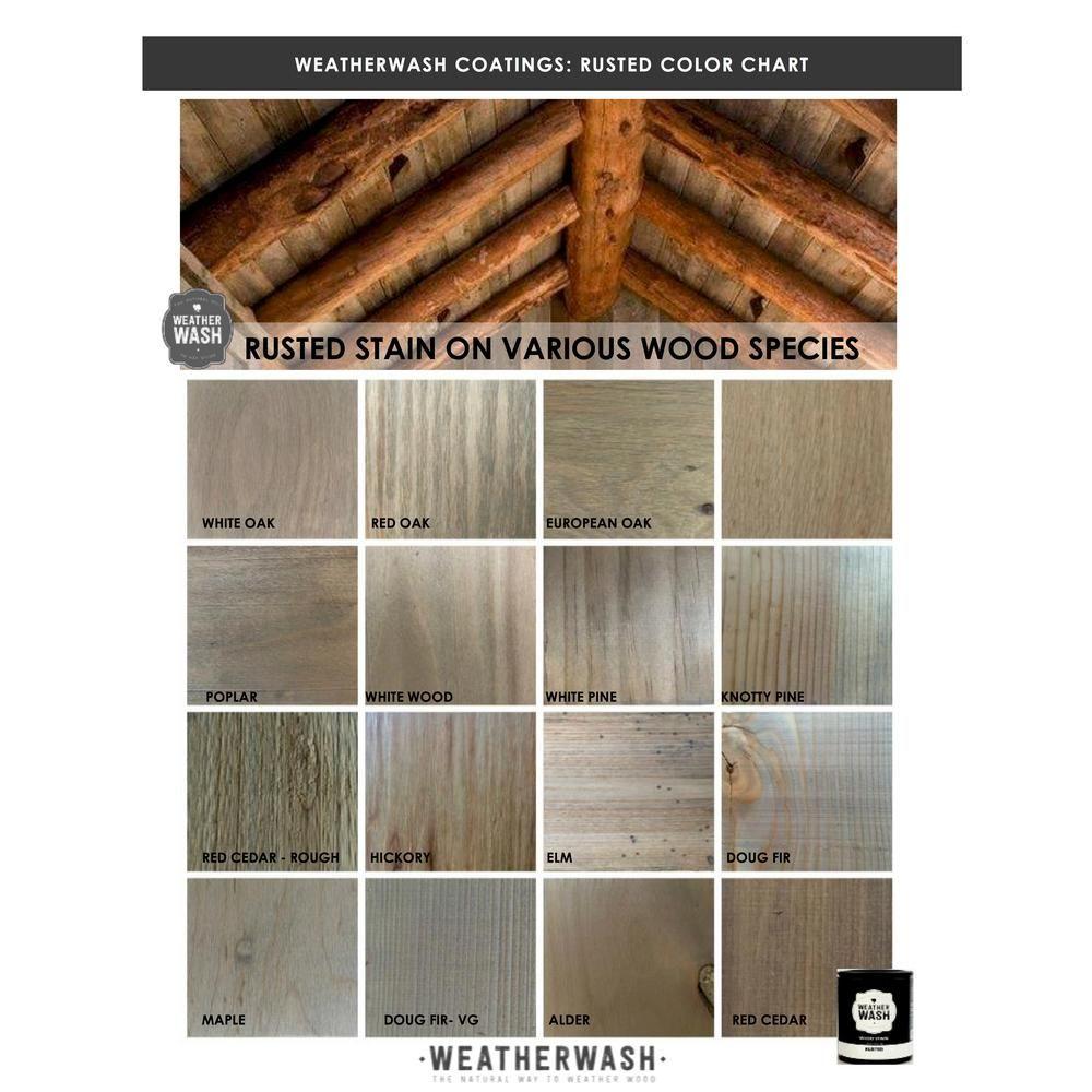 White Wash Oak Stain: WW (WEATHERWOOD STAINS) 1 Qt. Rusted Interior Weatherwash