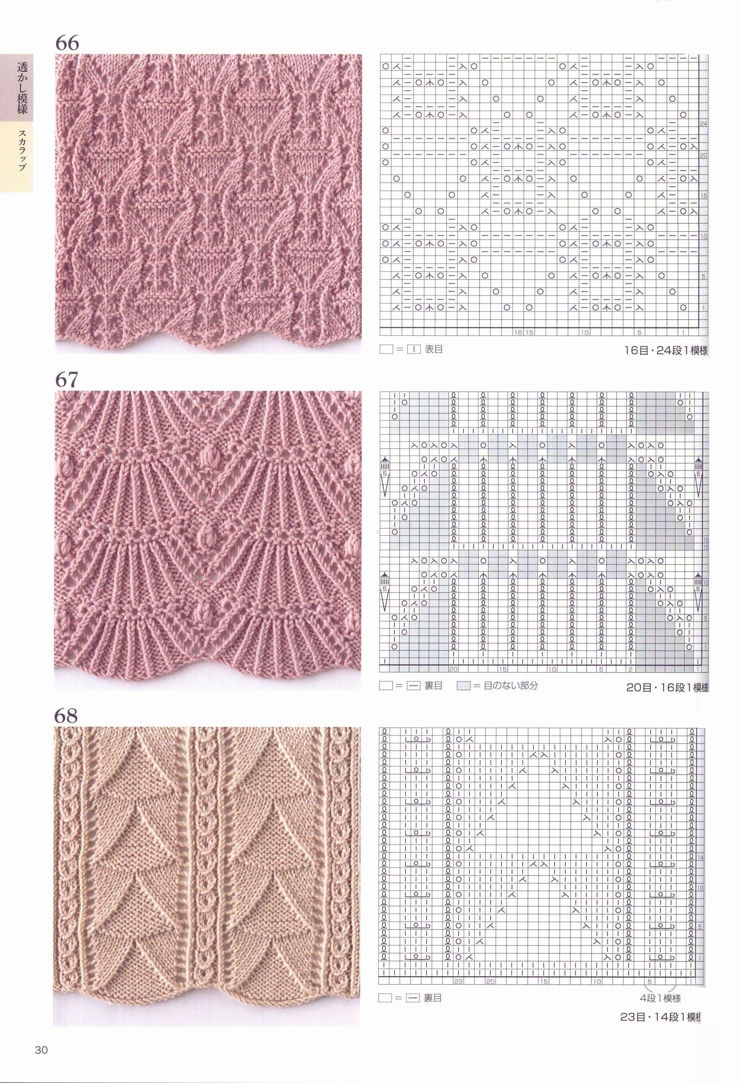 Pin de Ruth Escobar en puntadas espe | Knitting, Knit patterns y ...