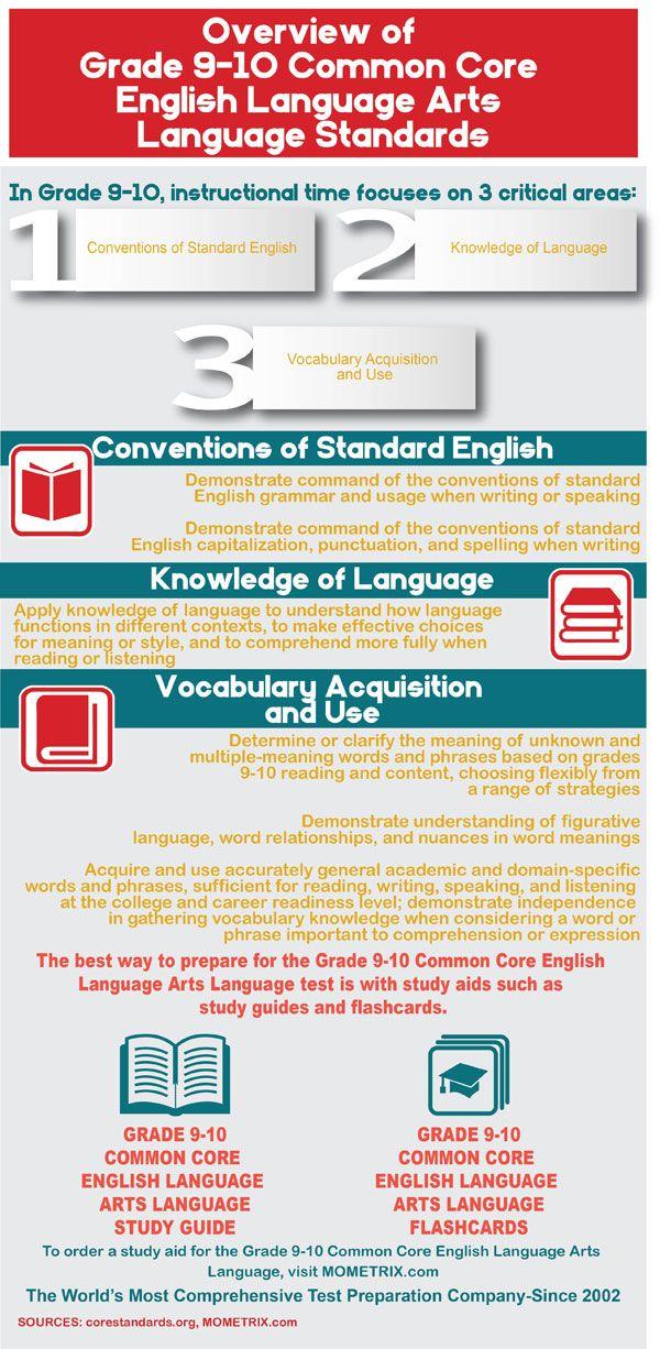 Grade 9 10 Common Core English Language Arts Language Overview