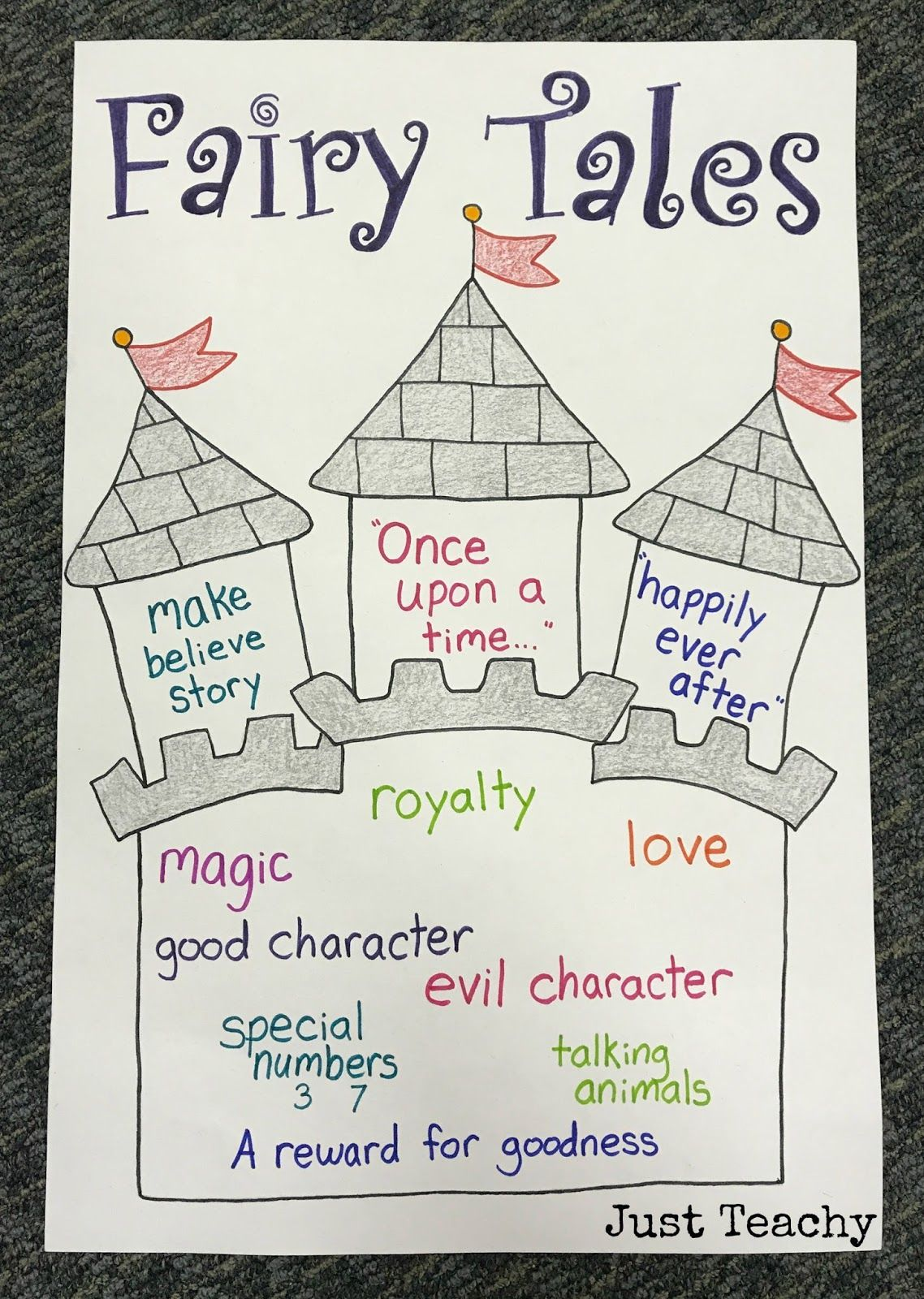 Fairy Tales Anchor Chart  Fairy tales kindergarten, Fairy tales