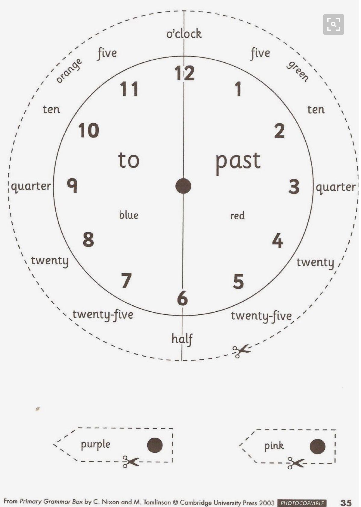 Pin By Karen Cruden On Maths