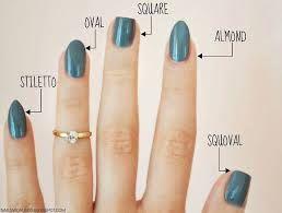 Resultado De Imagem Para New Nail Shapes Names