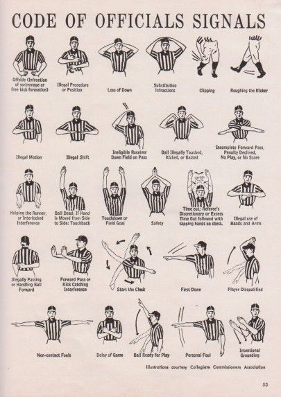 Pin By Jeremy Pitts On Nfl Helmets Football Referee Football 101 Nfl Teams Logos