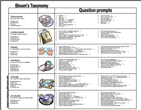 ap environmental science critical thinking questions Welcome to timberlane ap environmental science so if you have any questions, please do not hesitate to ask part 1 e-mail me (15 points) critical thinking: # 2, 4, 5, 6, 7, 8 chapter 3: beginning on p 77.