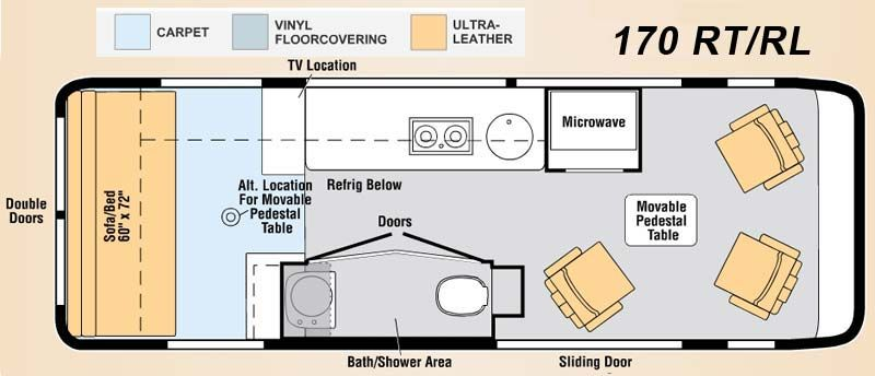 New Motorhomes Floor Plans Lifestyle Luxury Rv Introduces Third Floor Plan