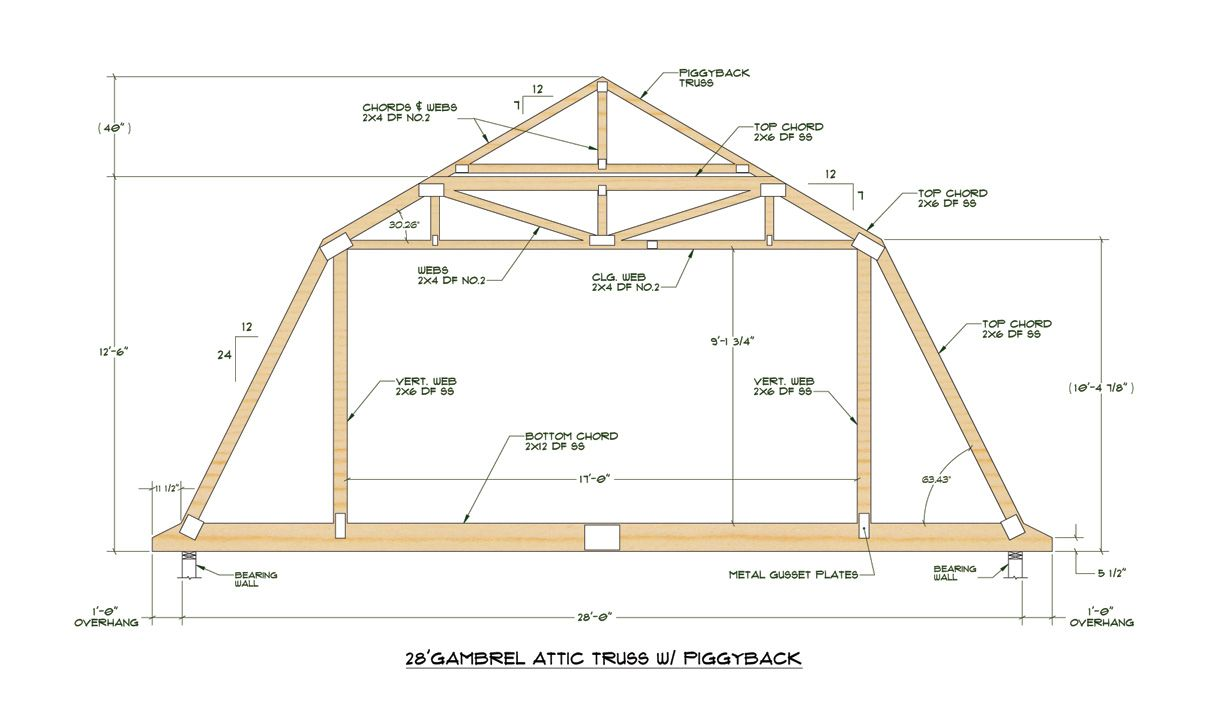 54 Attic Truss Dimensions Trusses Gambrel Room In Attic Joy Throughout Proportions 1280 X 1002 Attic Roof Trusses De In 2020 Roof Truss Design Attic Truss Roof Trusses