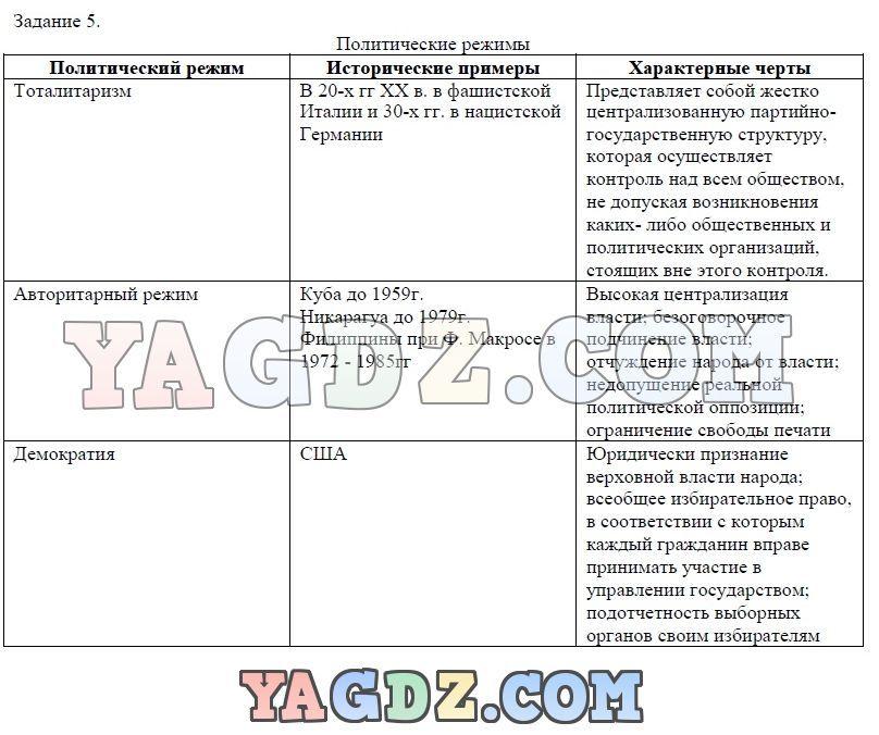 Виноградова русский язык урок 58 упр.3 4класс