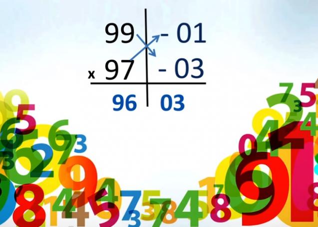 The magic of Vedic math | Sciencedump | Math stuff | Pinterest ...
