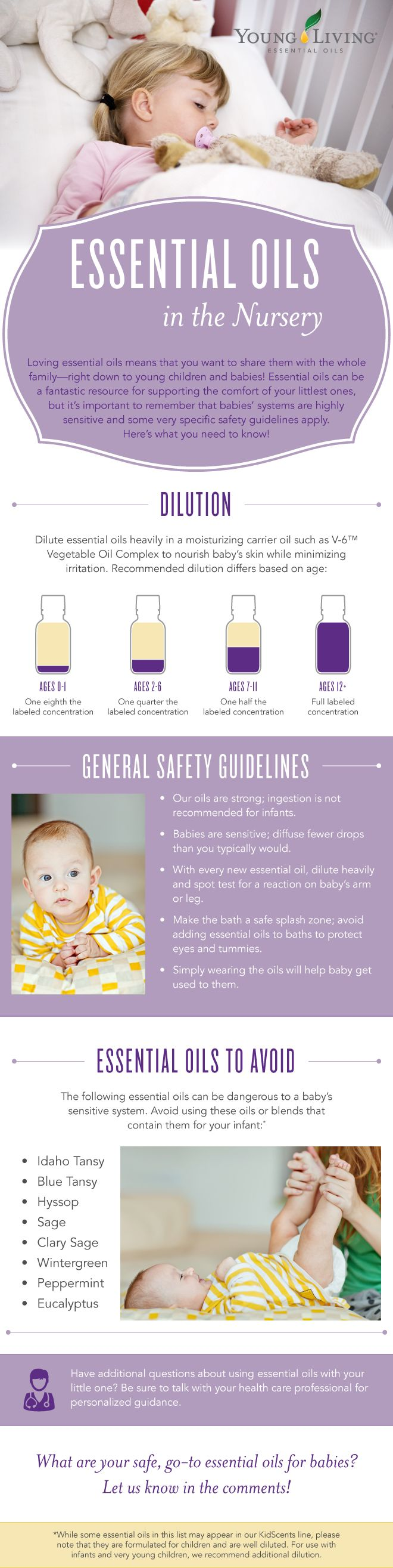 Thieves Oil Dilution 5 Tips For Safely Using Essential Oils With Children Oil