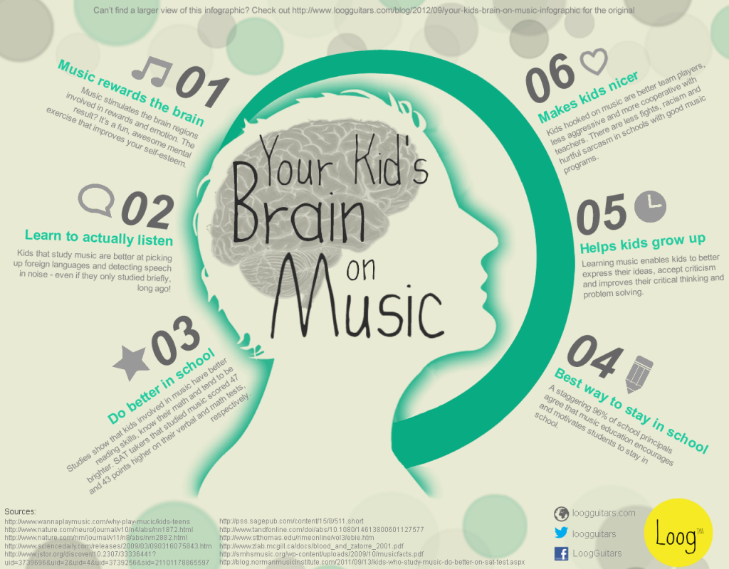 best images about music advocacy your brain 17 best images about music advocacy your brain music rooms and music lessons